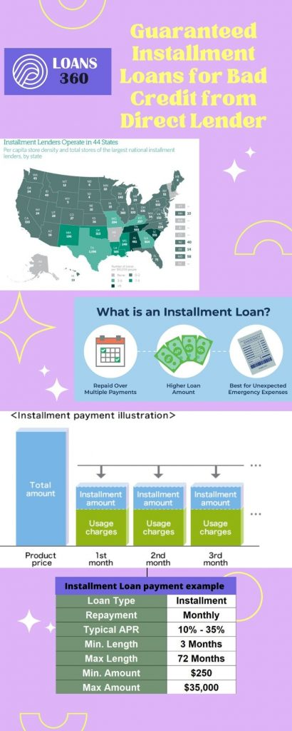Guaranteed Installment Loan for bad credit direct lender